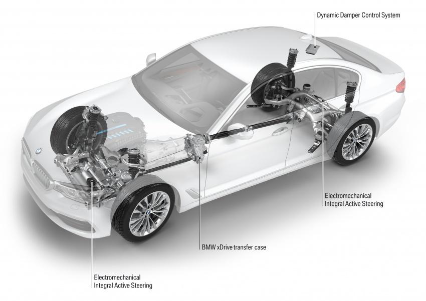 G30 BMW 5 Series diperkenal – di pasaran Feb 2017 Image #563153