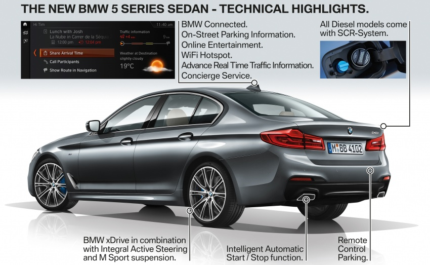 G30 BMW 5 Series unveiled – market debut in Feb 2017 Image #563061