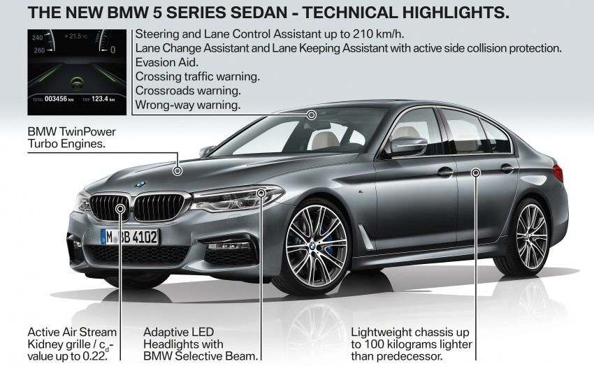 G30 BMW 5 Series unveiled – market debut in Feb 2017 Image #563062