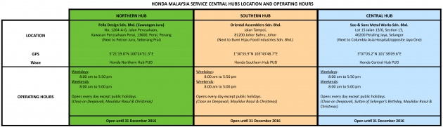Honda Malaysia Central and Mobile Hubs Location and Operating Ho