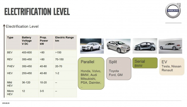 Volvo Way to Electrification Tech Talk.pdf