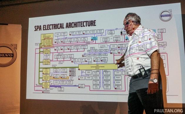 volvo-tech-talk-electrification-3