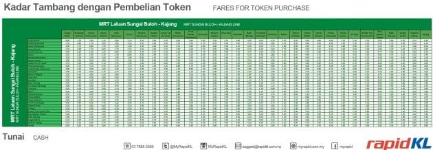 mrt-sbk-fare-table-cash