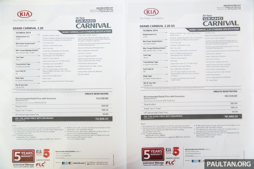 Kia Grand Carnival 2.2 CRDi – prices and specs revealed – 200 PS/440 Nm eight-seater, from RM154k Image #595267