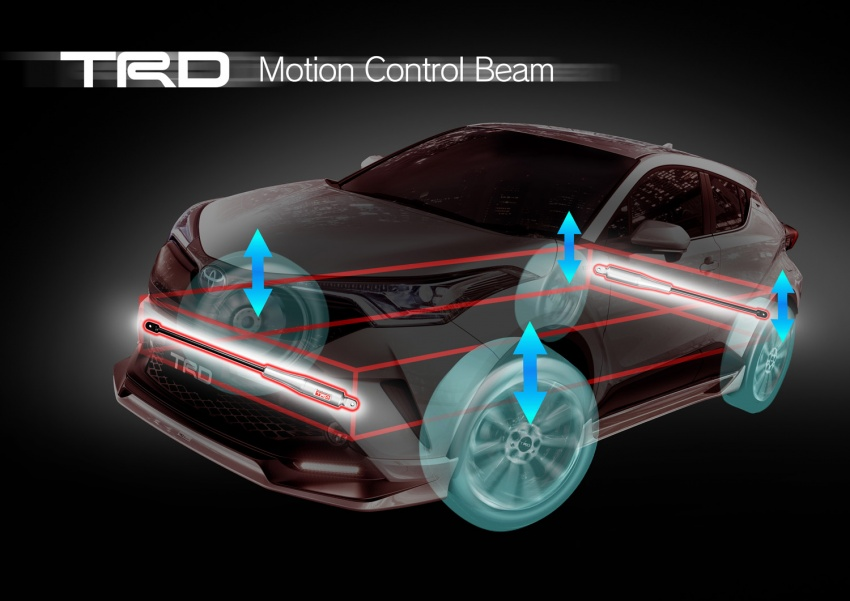 Toyota C-HR terima kit talaan TRD dan Modelista Image #592108