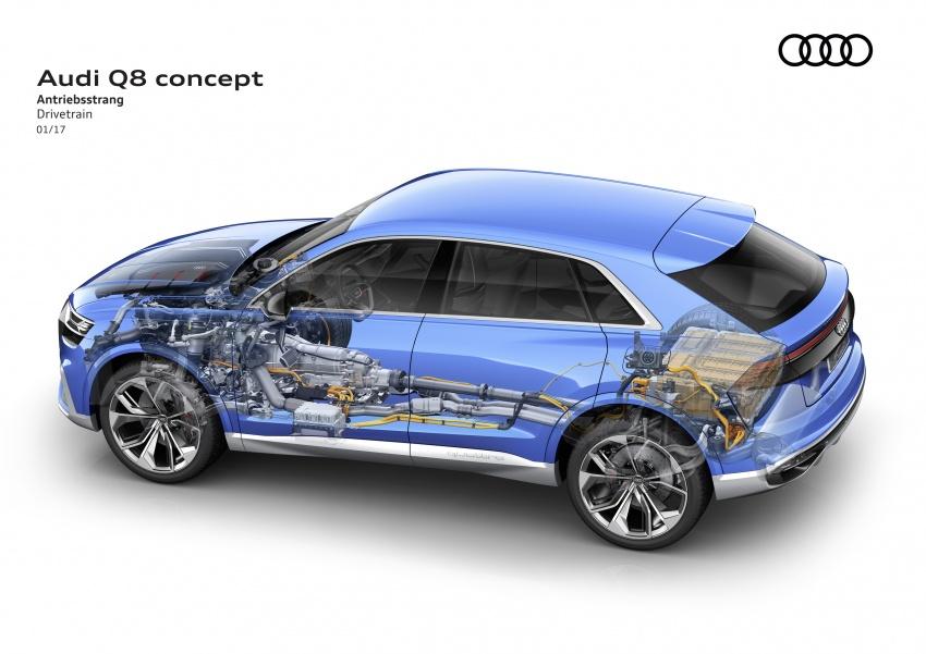 Audi Q8 concept debuts in Detroit – 448 hp plug-in hybrid, 0-100 km/h in 5.4 seconds, 1,000 km range Image #601229