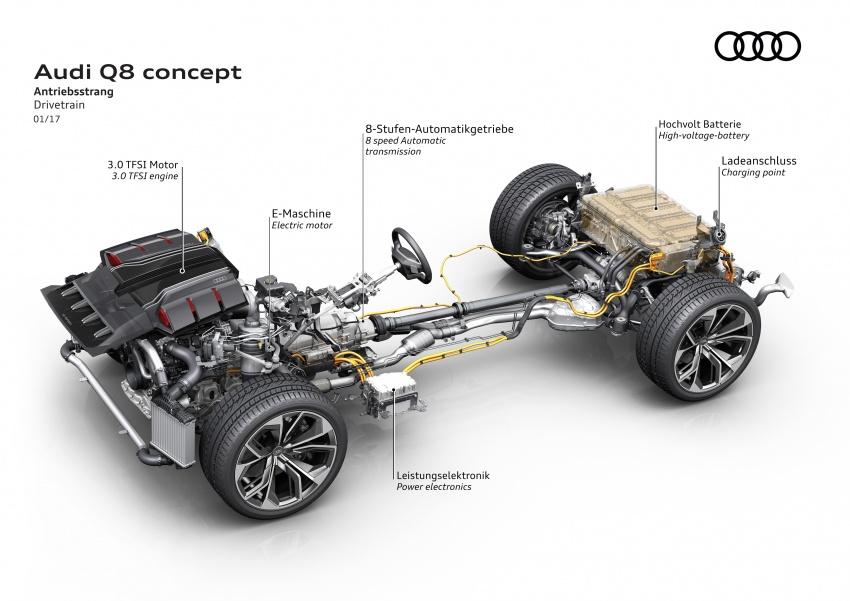 Audi Q8 concept debuts in Detroit – 448 hp plug-in hybrid, 0-100 km/h in 5.4 seconds, 1,000 km range Image #601235