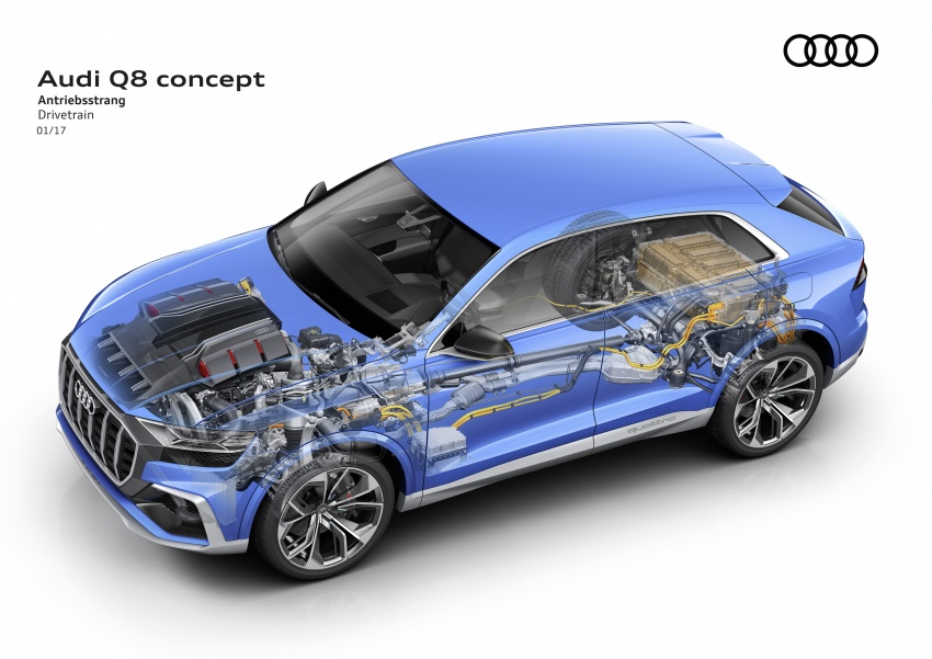 Audi Q8 concept debuts in Detroit – 448 hp plug-in hybrid, 0-100 km/h in 5.4 seconds, 1,000 km range Image #601254