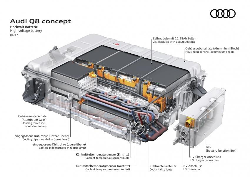 Audi Q8 concept debuts in Detroit – 448 hp plug-in hybrid, 0-100 km/h in 5.4 seconds, 1,000 km range Image #601256