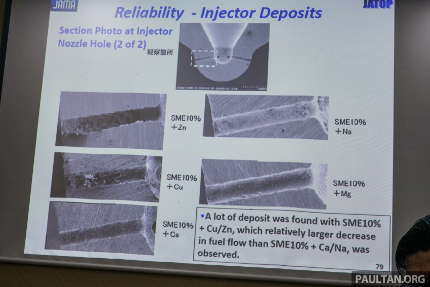 B10 biodiesel in Malaysia – separating fact from fiction Image #609213