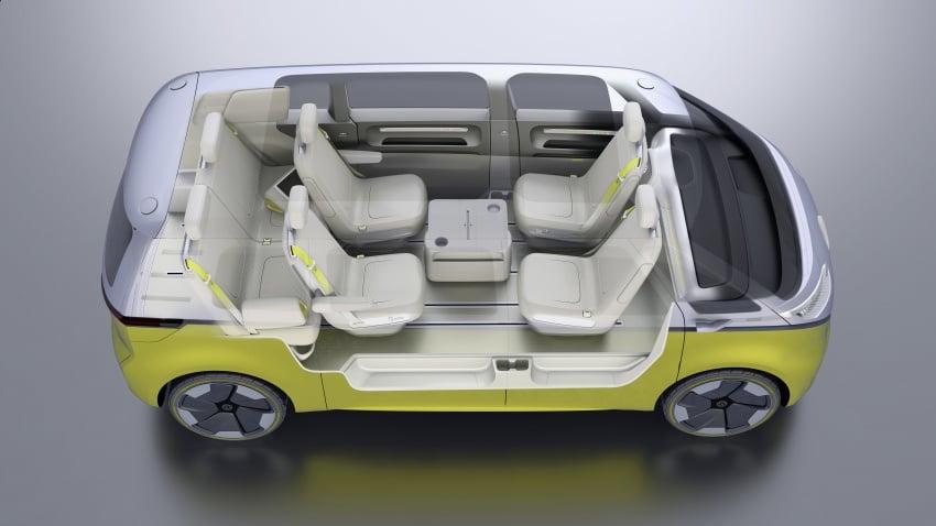 Volkswagen I.D. Buzz EV concept – modern Microbus Image #600201