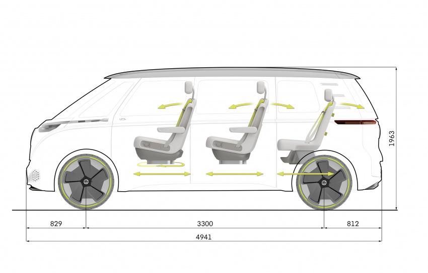 Volkswagen I.D Buzz Concept – jelmaan semula 'Kombi Van' dengan janakuasa elektrik sepenuhnya Image #600530