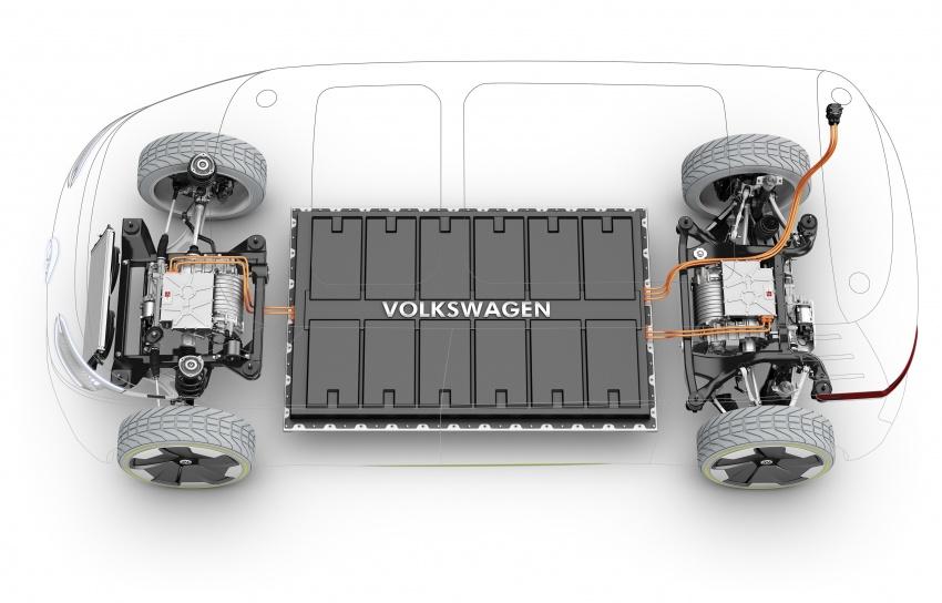 Volkswagen I.D Buzz Concept – jelmaan semula 'Kombi Van' dengan janakuasa elektrik sepenuhnya Image #600528