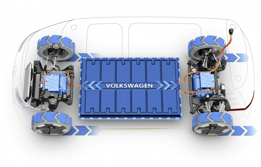 Volkswagen I.D. Buzz EV concept – modern Microbus Image #600240