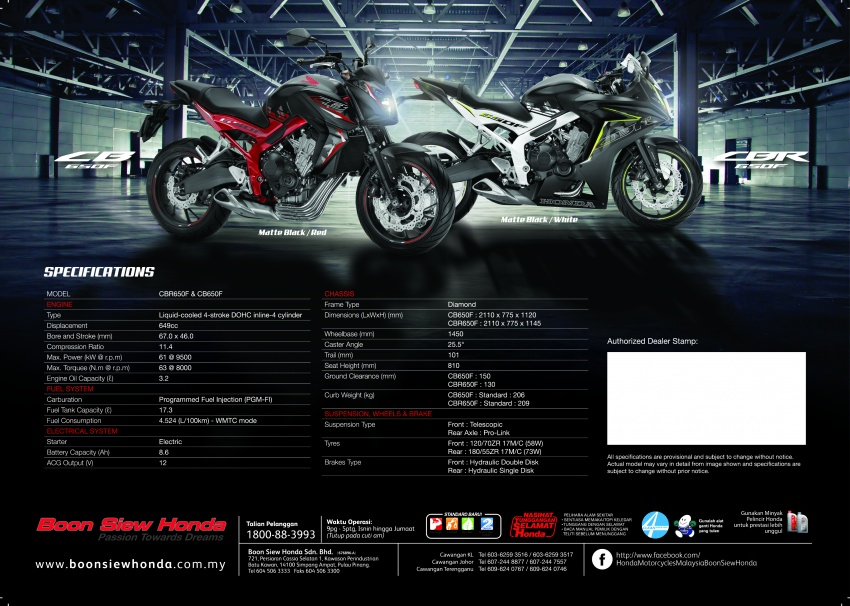 2017 sees Honda CB650F naked sports and CBR650F sportsbike in new colour schemes – from RM44,730 Image #606091