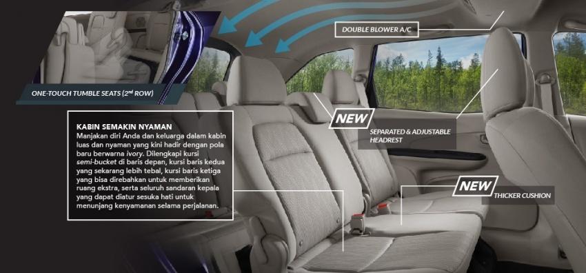 Honda Mobilio facelift dilancarkan di Indonesia – MPV tujuh tempat duduk, harga bermula dari RM63k Image #603195