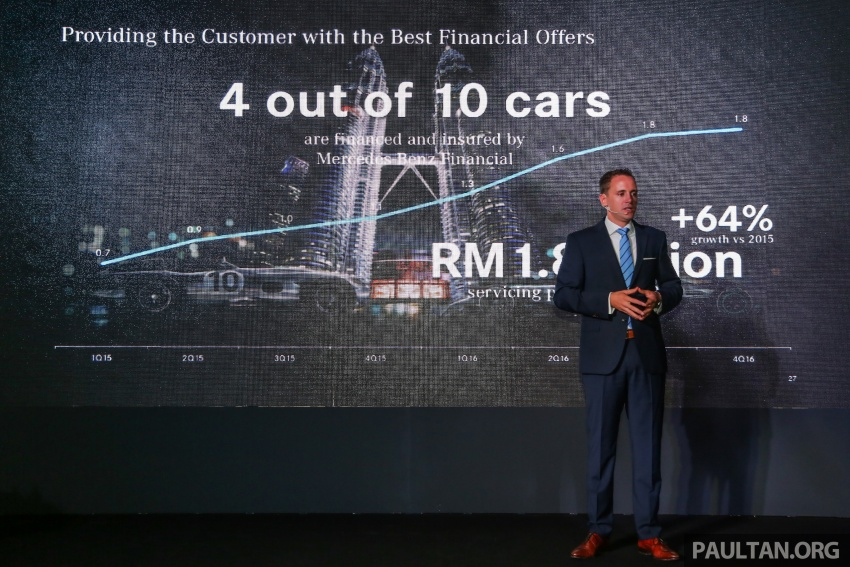 Mercedes-Benz Malaysia marks another record year in 2016 – 11,779 vehicles delivered, 9% up from 2015 Image #602843