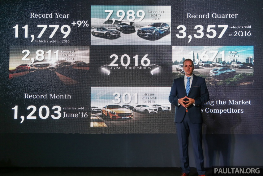 Mercedes-Benz Malaysia marks another record year in 2016 – 11,779 vehicles delivered, 9% up from 2015 Image #602844