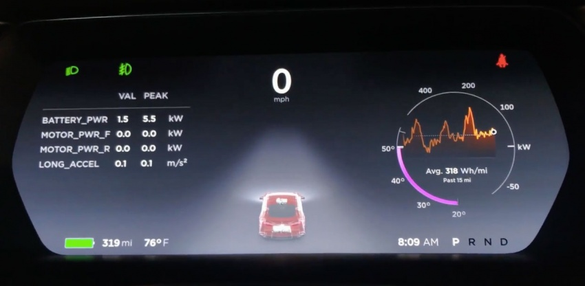 Tesla releases Ludicrous+ update – 0-96 km/h in 2.4s Image #602342