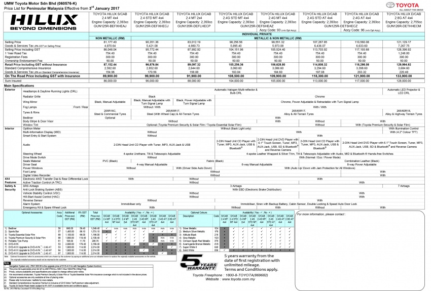 Toyota Hilux 2.4G STD kini diperkenal, dari RM105k Image #599233