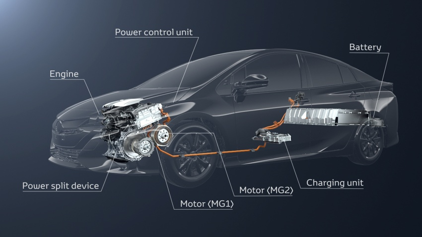 New Toyota Prius Plug-in Hybrid – double the EV range Image #612862