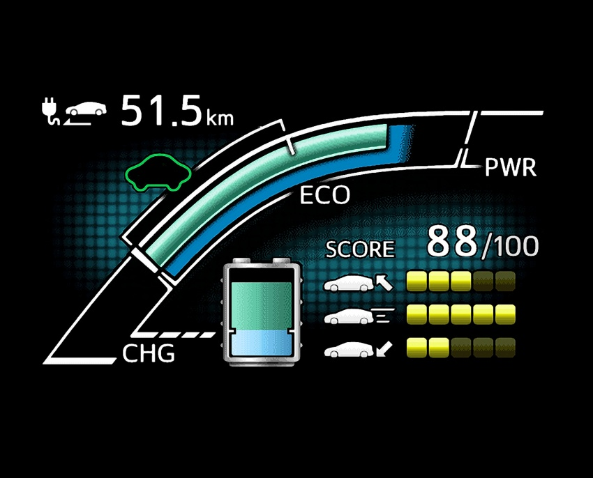 New Toyota Prius Plug-in Hybrid – double the EV range Image #612871
