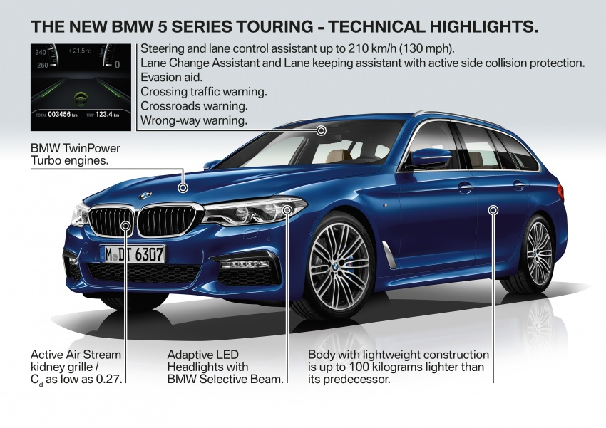 G31 BMW 5 Series Touring unveiled – 1,700-litre boot Image #610282