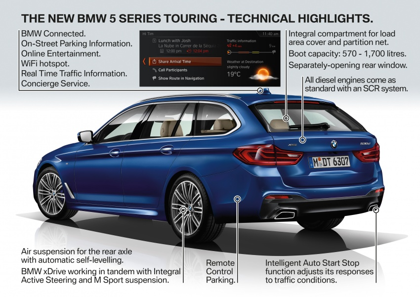 G31 BMW 5 Series Touring unveiled – 1,700-litre boot Image #610284