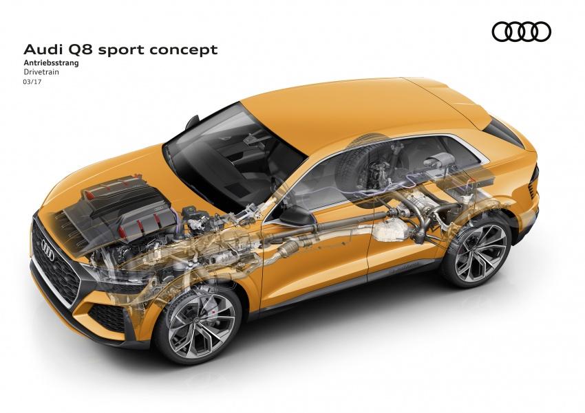 Audi Q8 sport debuts in Geneva – 1,200 km range Image #625588