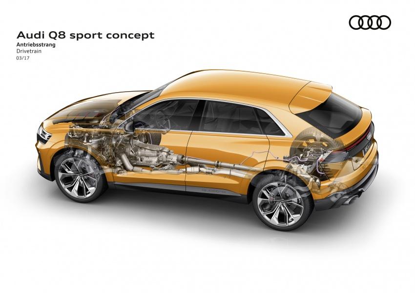 Audi Q8 sport debuts in Geneva – 1,200 km range Image #625584