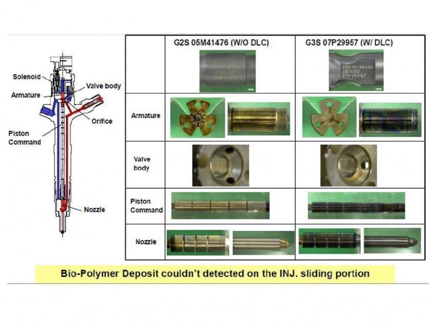 Pelaksanaan jualan biodiesel B10 di M'sia – soal jawab bersama ketua penyelidik MPOB, Dr Harrison Lau Image #624555
