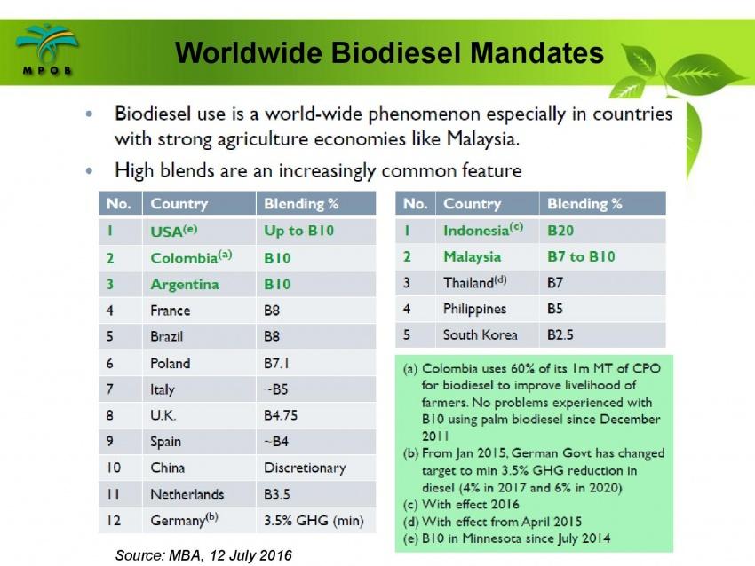 B10 biodiesel implementation in Malaysia – we speak with MPOB's biodiesel researcher, Dr Harrison Lau Image #624982
