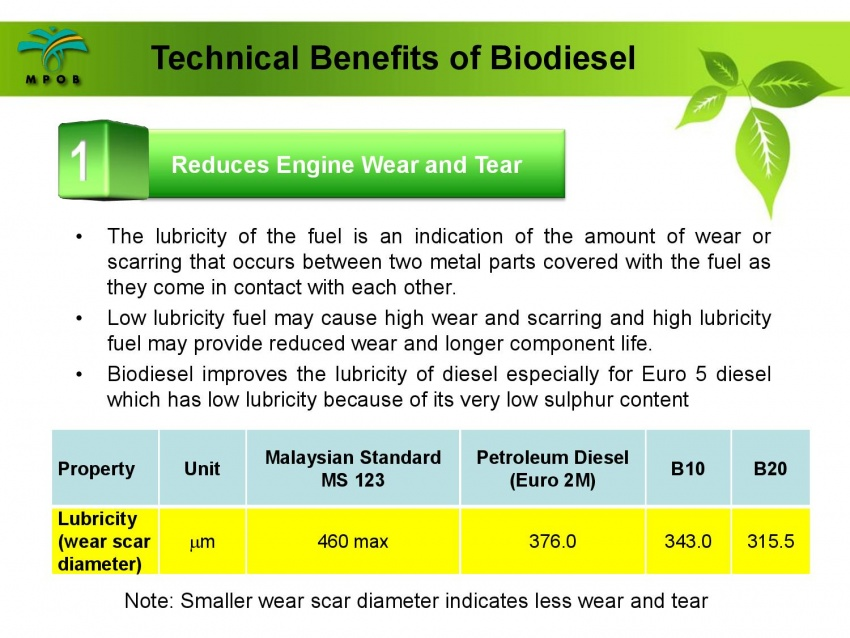 B10 biodiesel implementation in Malaysia – we speak with MPOB's biodiesel researcher, Dr Harrison Lau Image #624988