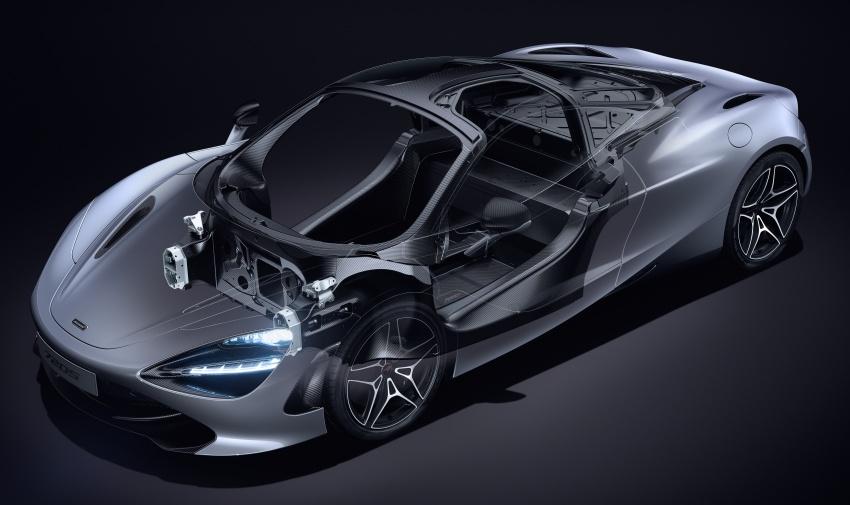 McLaren 720S – second-gen Super Series model debuts in Geneva; 0-100 km/h in 2.9s; 341 km/h Image #626417