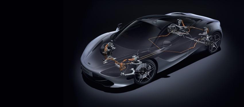 McLaren 720S – second-gen Super Series model debuts in Geneva; 0-100 km/h in 2.9s; 341 km/h Image #626394