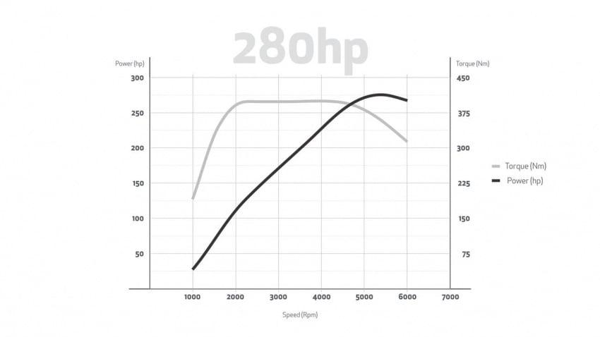 Alfa Romeo Stelvio gains new base engines for EMEA: 200 hp/330 Nm 2.0 petrol and 180 hp/490 Nm 2.2 diesel Image #639755