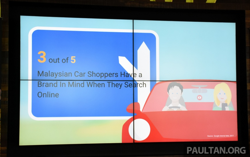 86% of Malaysian car buyers do research online before making a purchase, according to Google study Image #645239