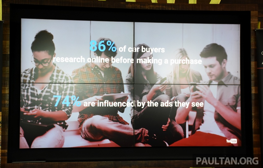 86% of Malaysian car buyers do research online before making a purchase, according to Google study Image #645240