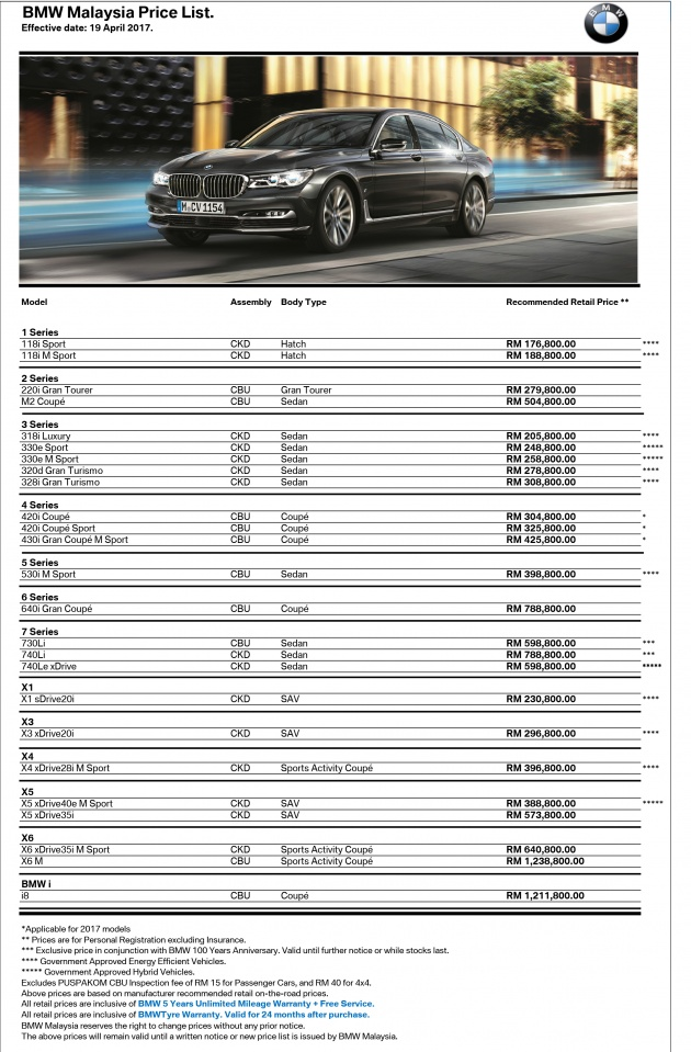 Bmw Malaysia Drops 10 Models Variants From Local Line Up Selected Cbu Models See Price Increase