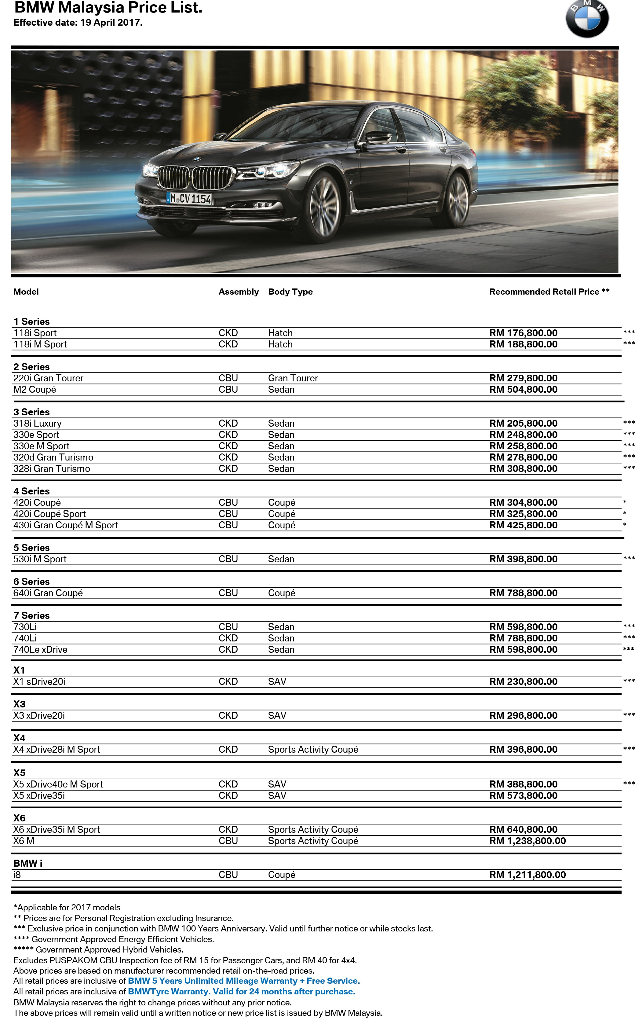 Mm2h Car Price List 2017 >> Bmw Model And Price In Malaysia - Auto Express