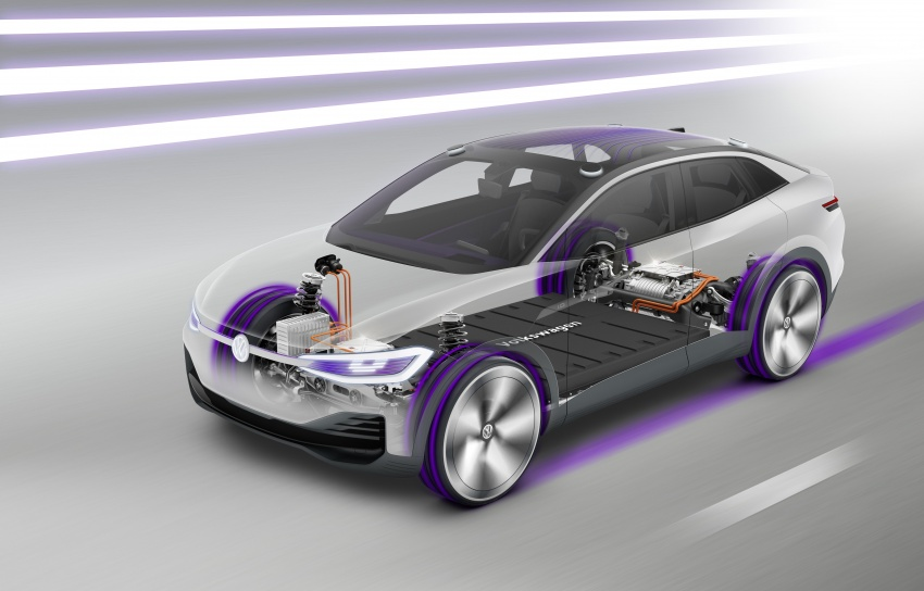 Volkswagen I.D. Crozz – coupe/SUV crossover EV debuts with 306 PS, all-wheel drive, 500 km range Image #647176