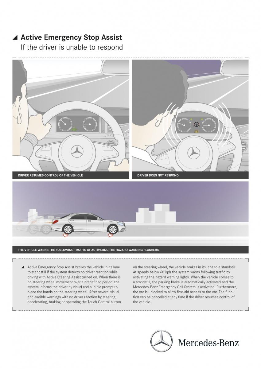 W222 Mercedes-Benz S-Class facelift diperkenalkan – enjin baharu, imej dipertingkat, teknologi ditambah Image #647840