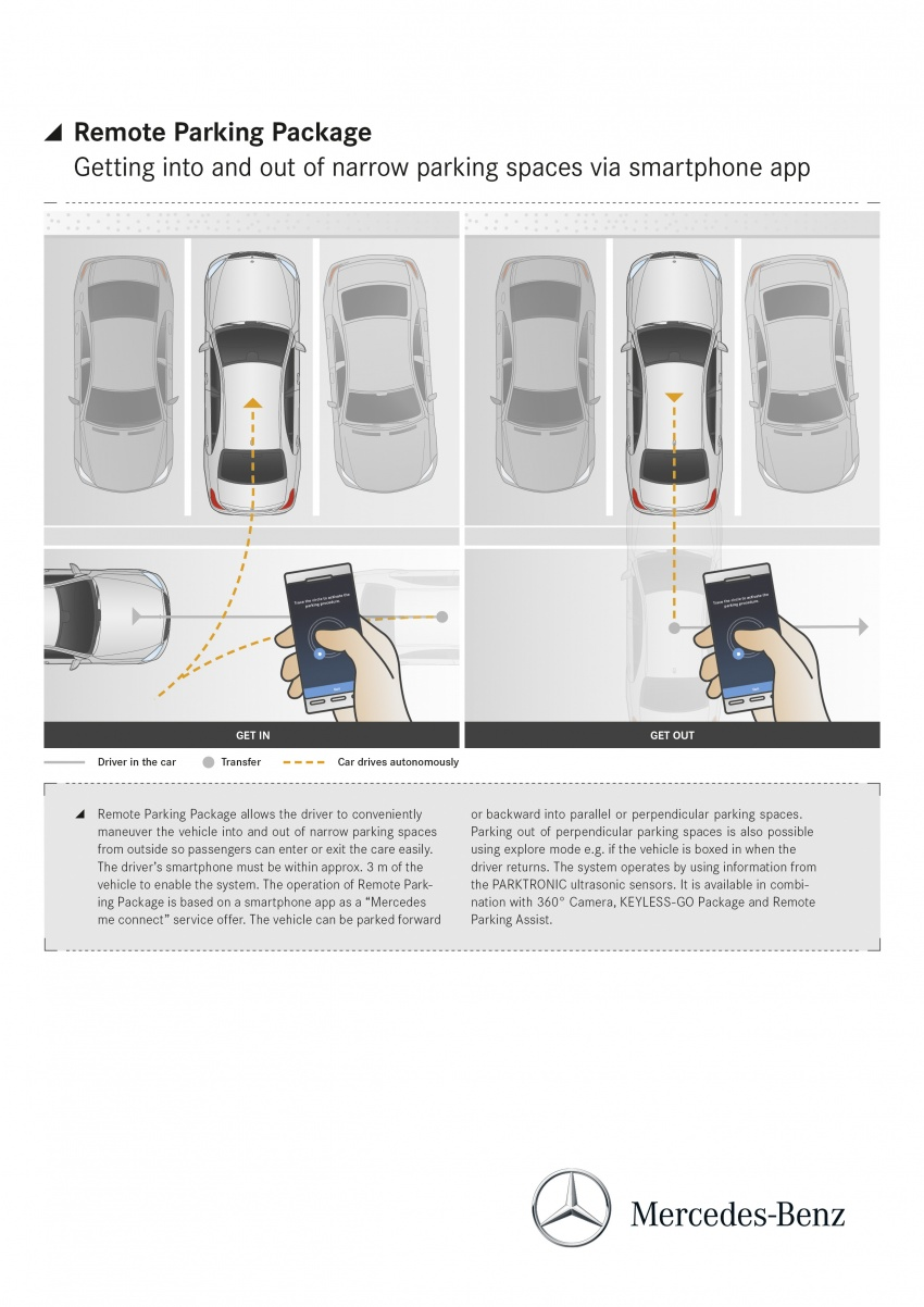 W222 Mercedes-Benz S-Class facelift diperkenalkan – enjin baharu, imej dipertingkat, teknologi ditambah Image #647850