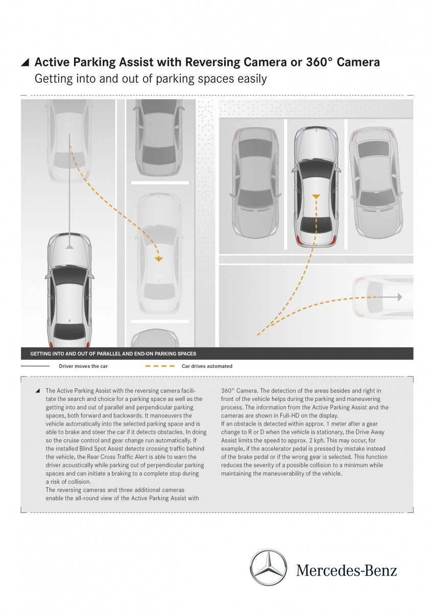 W222 Mercedes-Benz S-Class facelift diperkenalkan – enjin baharu, imej dipertingkat, teknologi ditambah Image #647851