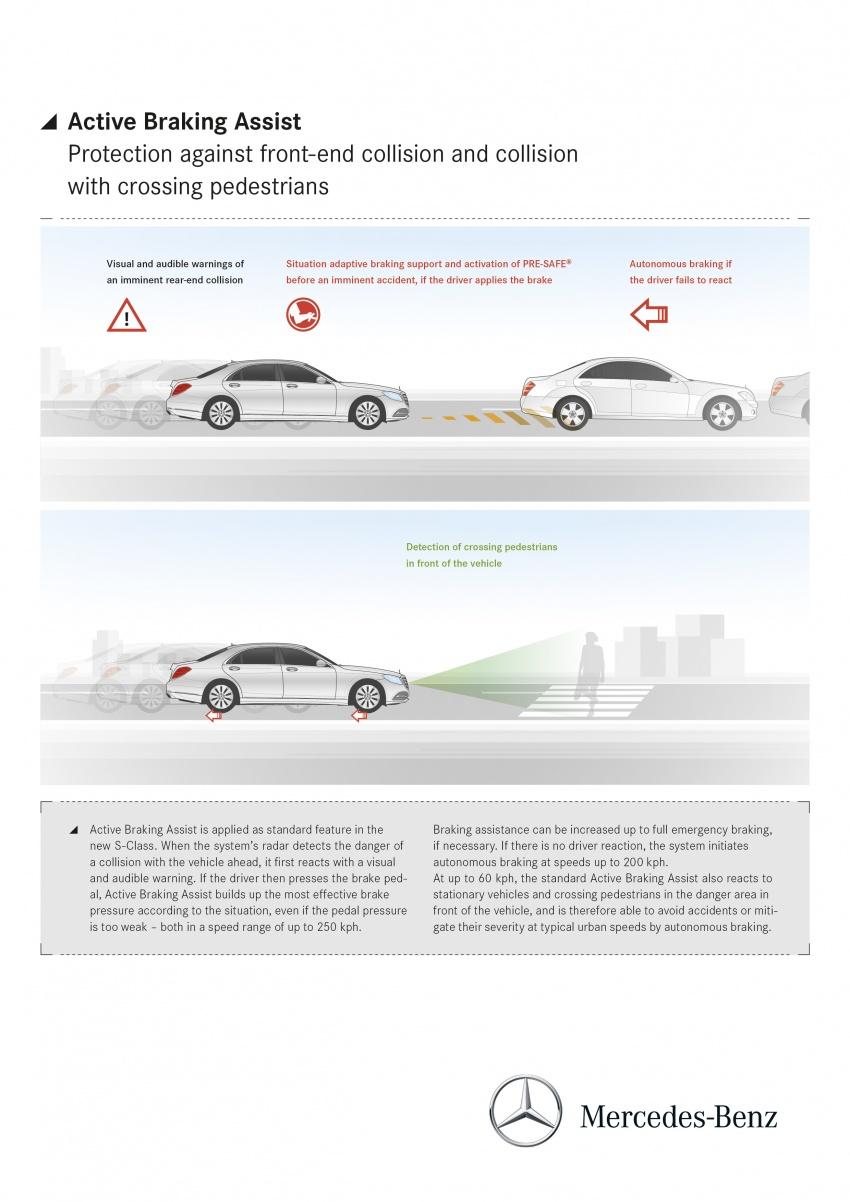 W222 Mercedes-Benz S-Class facelift diperkenalkan – enjin baharu, imej dipertingkat, teknologi ditambah Image #647855