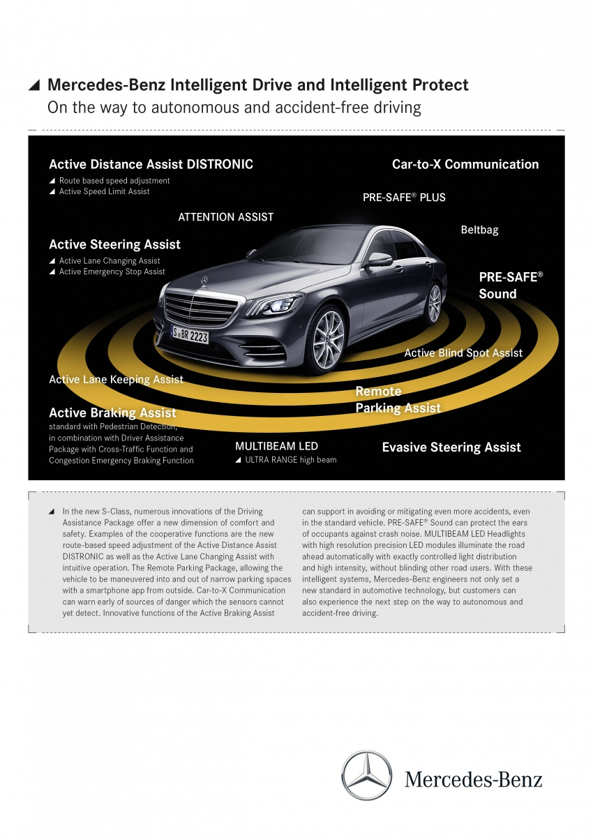 W222 Mercedes-Benz S-Class facelift debuts – new engines, enhanced styling, additional technologies Image #647434