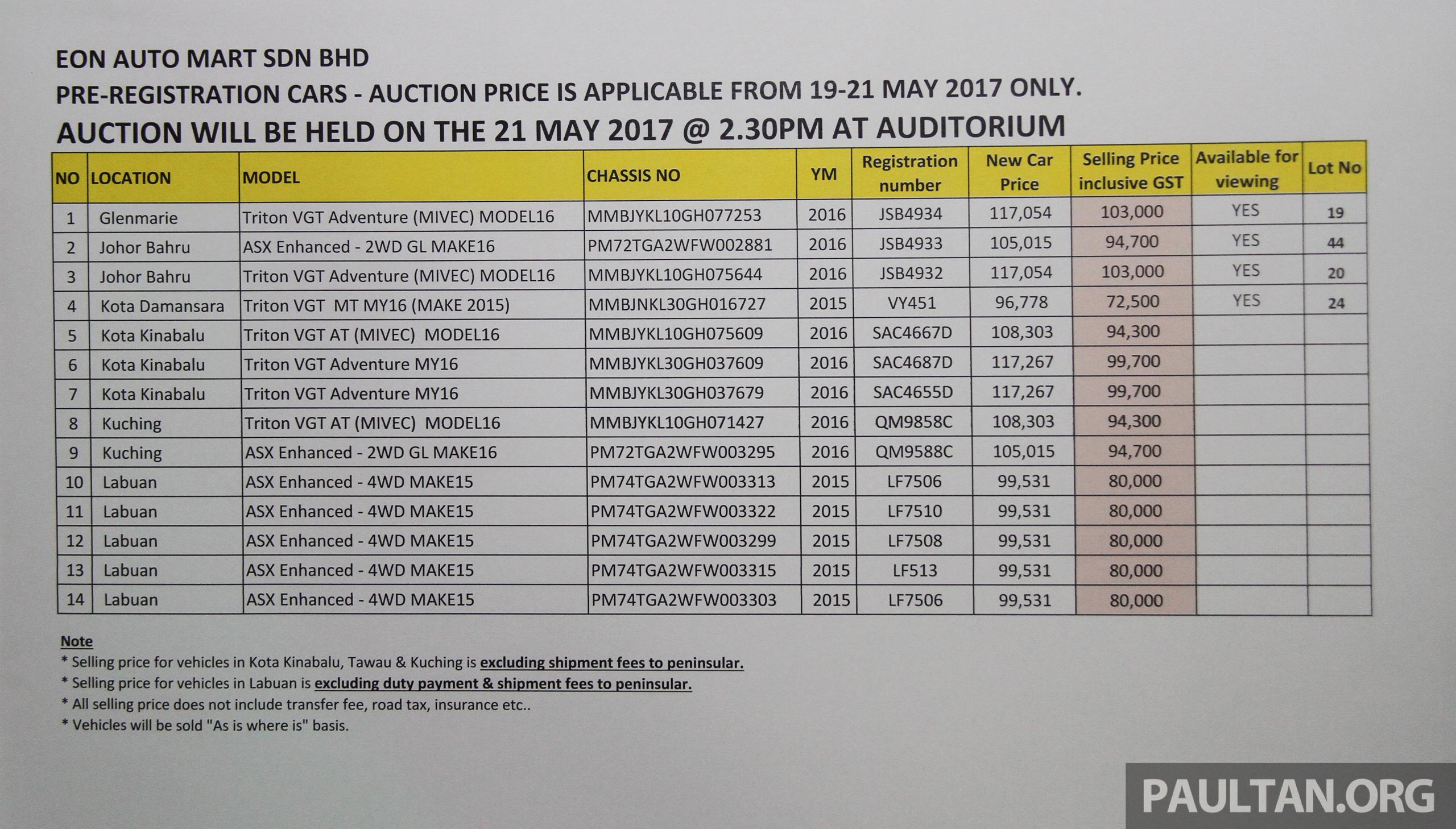 Pre registered deals