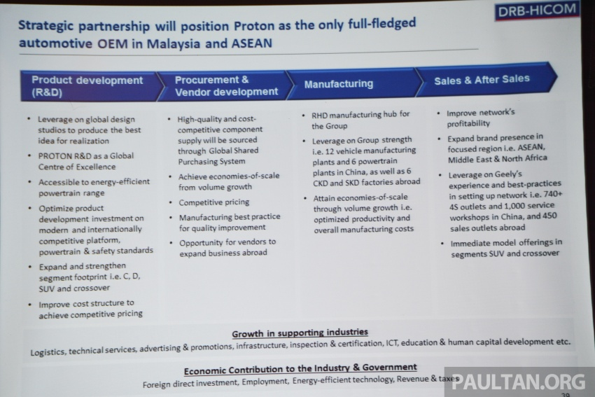 Proton-Geely FSP: automaker lists out its aspirations Image #662785