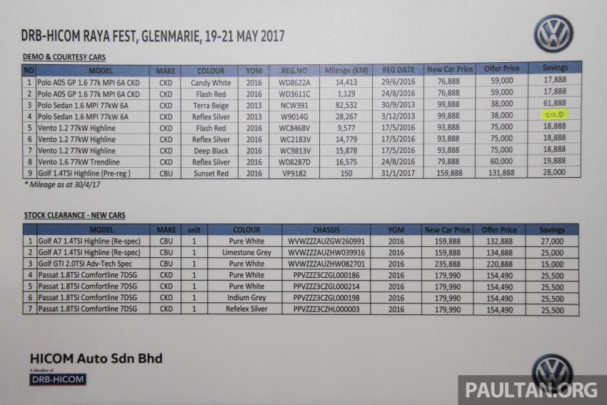 Volkswagen Raya deals – Polo Sedan as low as RM38k Image #660616