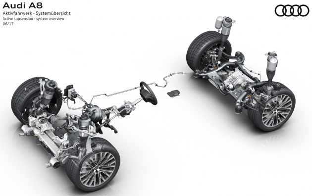 2018 Audi A8 To Receive Fully Active Suspension System
